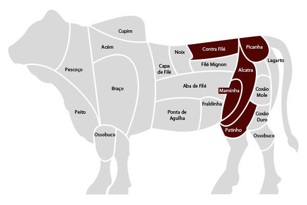 brasilianischer-fleischschnitt